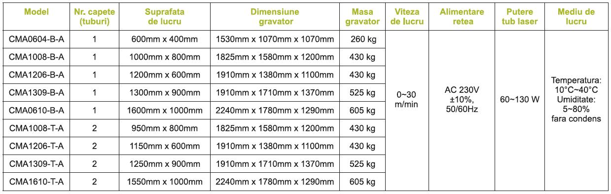 specificatii tehnice gravatoare laser